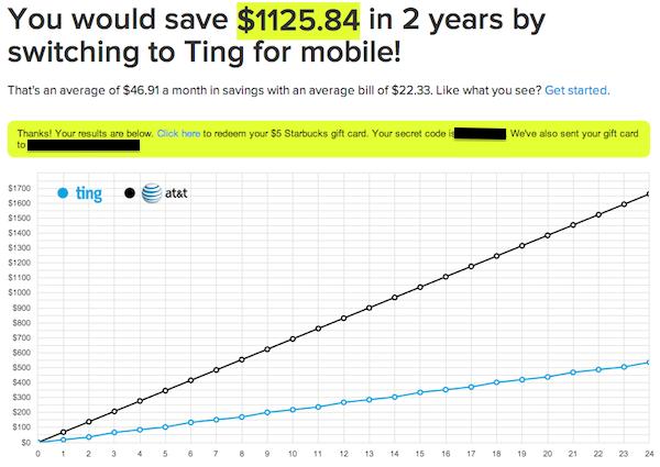 Ting Starbucks Cost Savings Chart