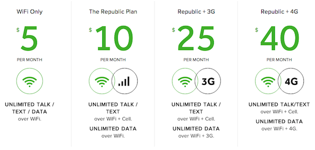 Republic Wireless Phone Plans Comparison